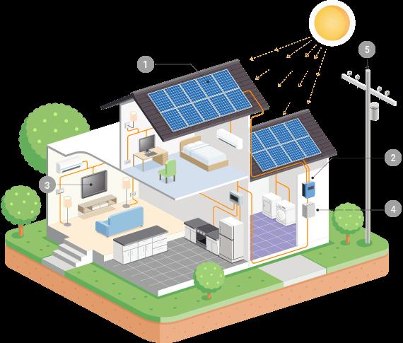 https://goadmiralpower.com/wp-content/uploads/2018/10/inner_solar.png